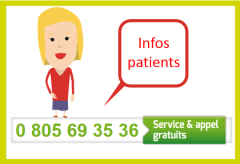 Numéro vert info patients