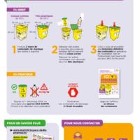 dastri_fiche_pratique_pharmaciens_point_de_collecte_DASTRI_2_hd