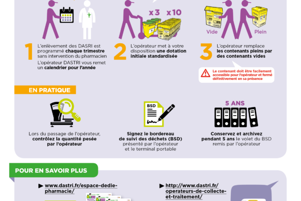 dastri_fiche_pratique_pharmaciens_Point_de_Collecte_3__hd