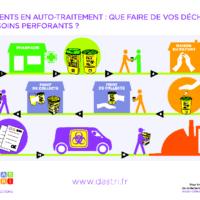 DASTRI_80x60_AFF_Filiere_sans_txt